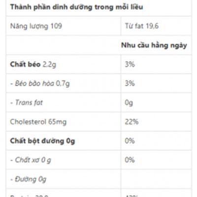 giá trị dinh dưỡng của thịt lợn mông