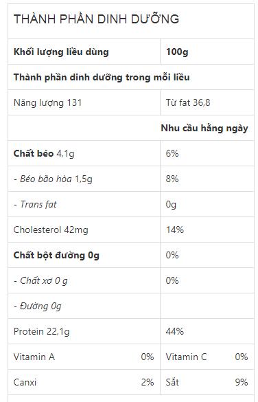 Thành phần dinh dưỡng của thịt bò thăn