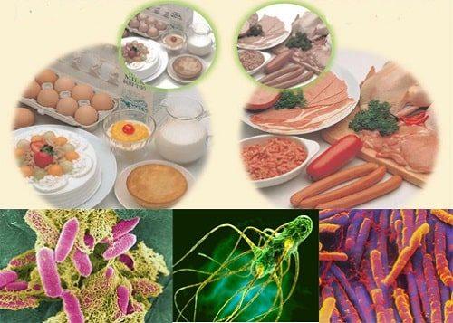 Ngộ độc thực phẩm và cách điều trị